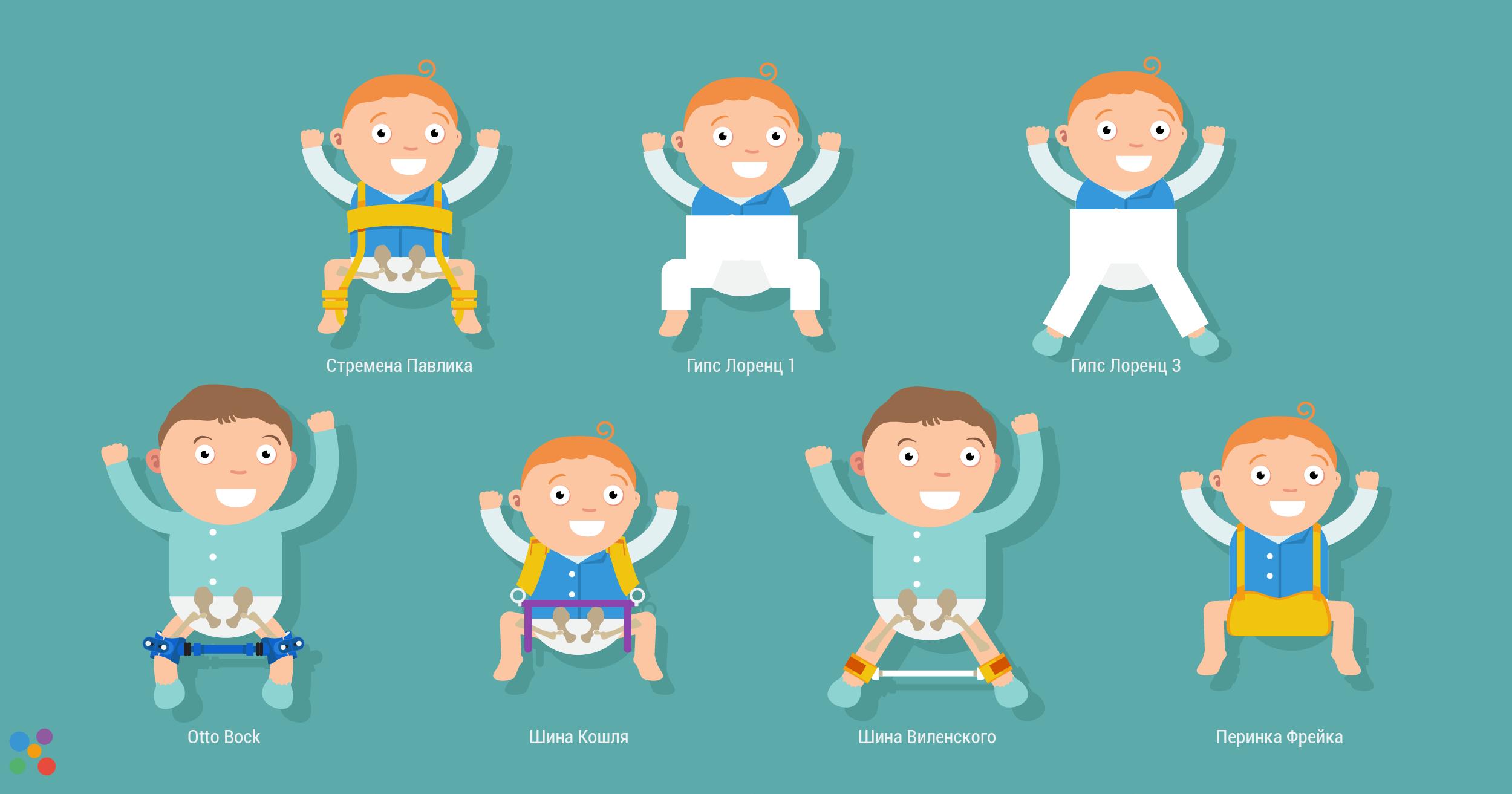 Изображение - Шина при дисплазии тазобедренных суставов для ребенка RasporkiPriDysplazii